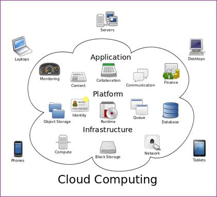 cloud_img_1